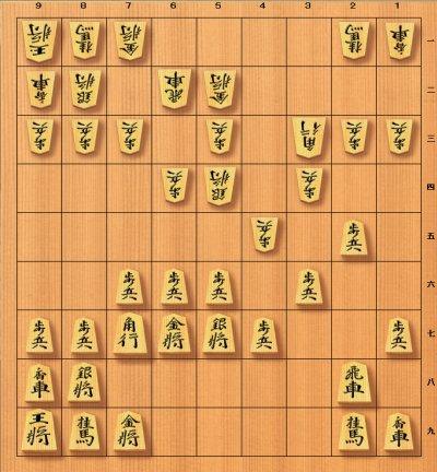 ネット将棋で頻出の局面